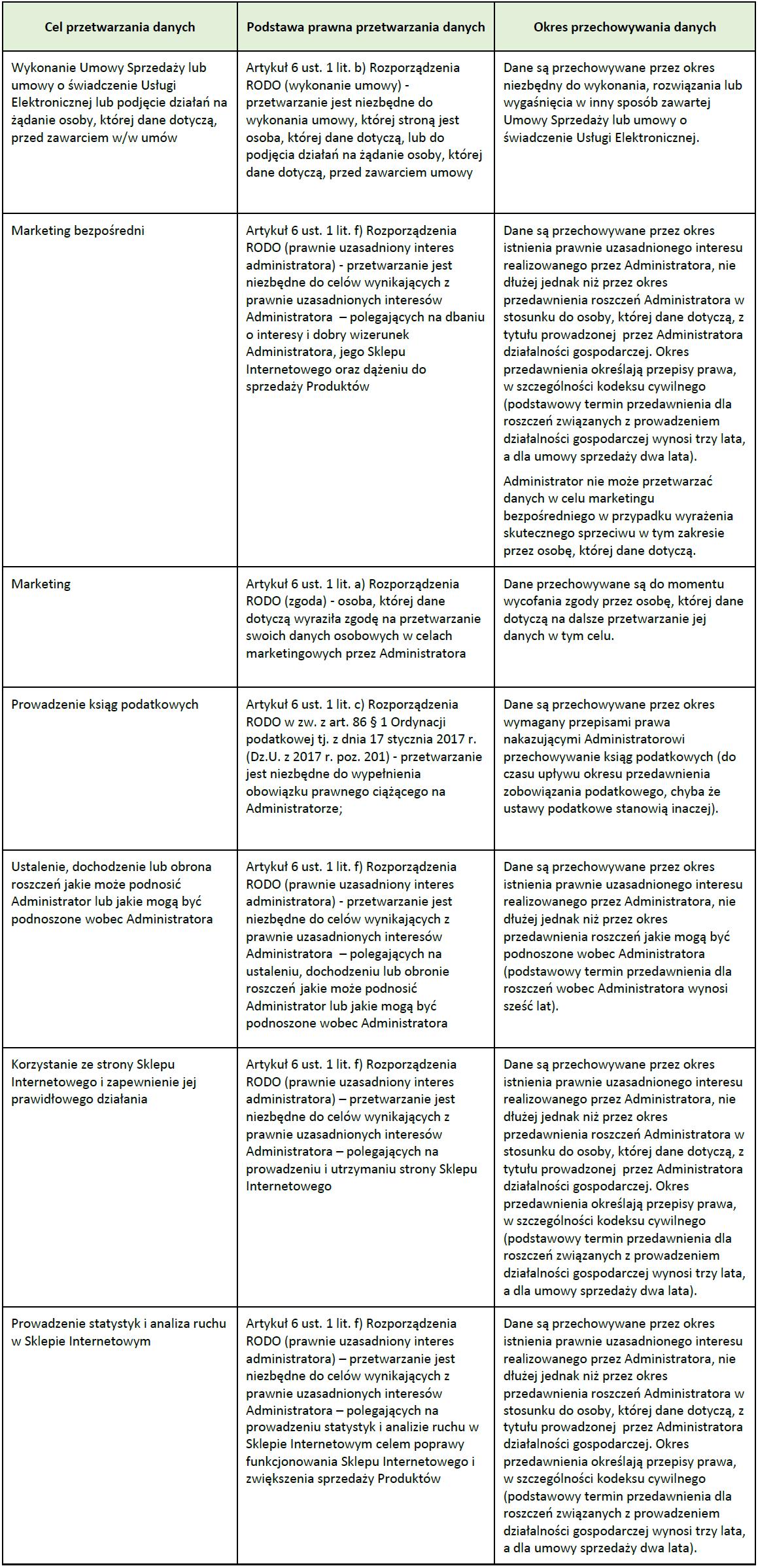 tabela_polityka_prywatnosci.png